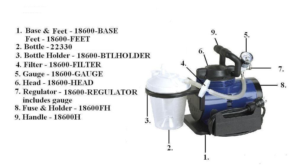 bagian - bagian suction pump